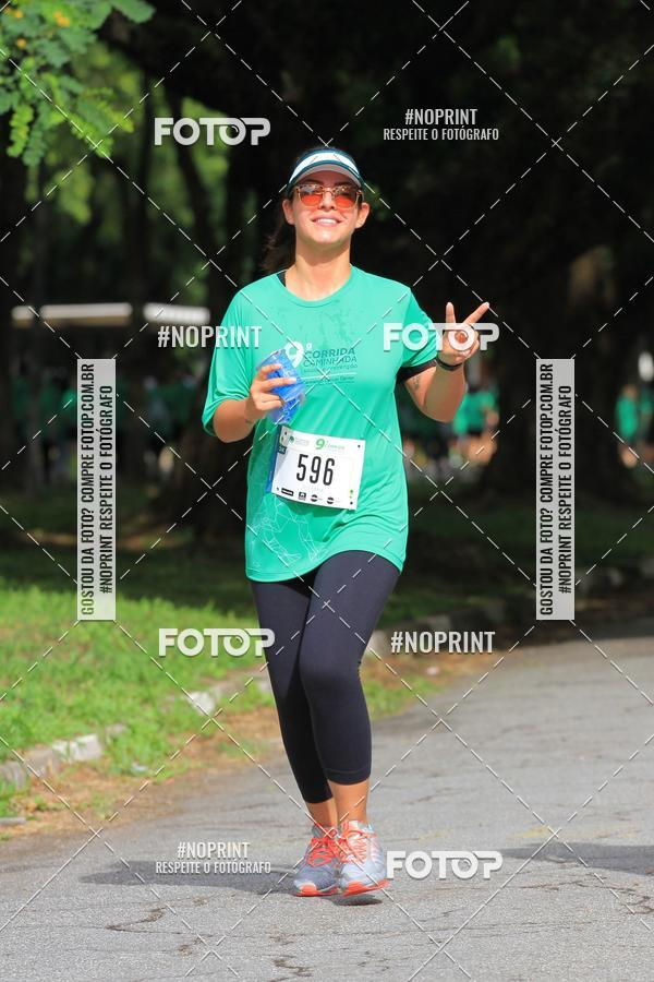 Buy your photos at this event 9ª Corrida e Caminhada A.C.Camargo Câncer Center on Fotop