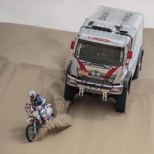 Dakar 2018 on Fotop